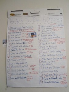 2013's List